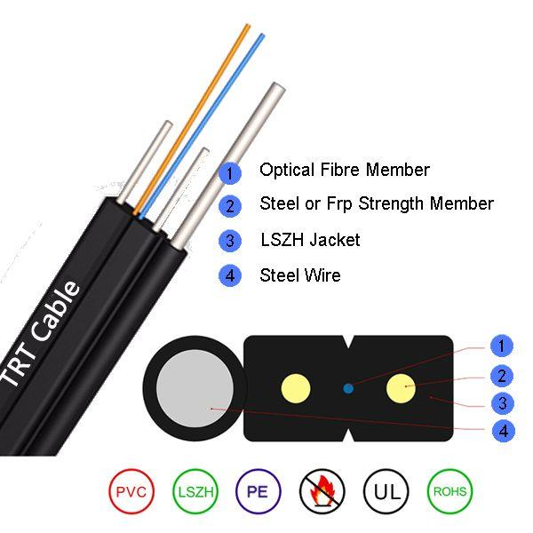 1 to 4 Core SM Indoor FTTH Drop Cable