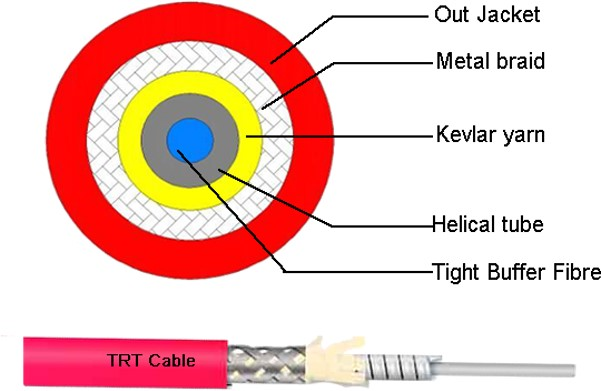 温度传感铠装缆