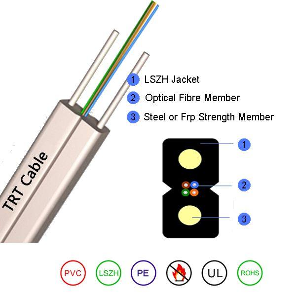 Low Smoke Zero Bow-type FTTH Drop Cable