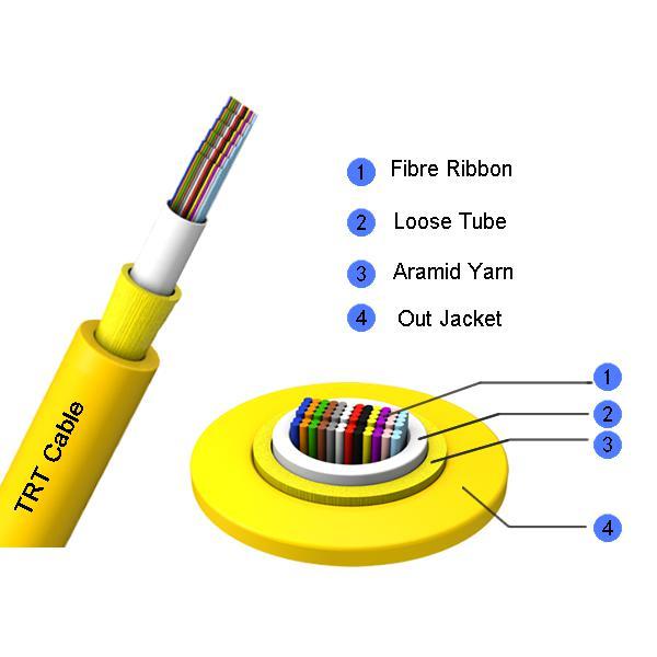 室内光纤带光缆(GJFDV)