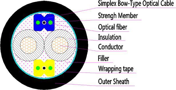 光电混合缆 Ⅰ