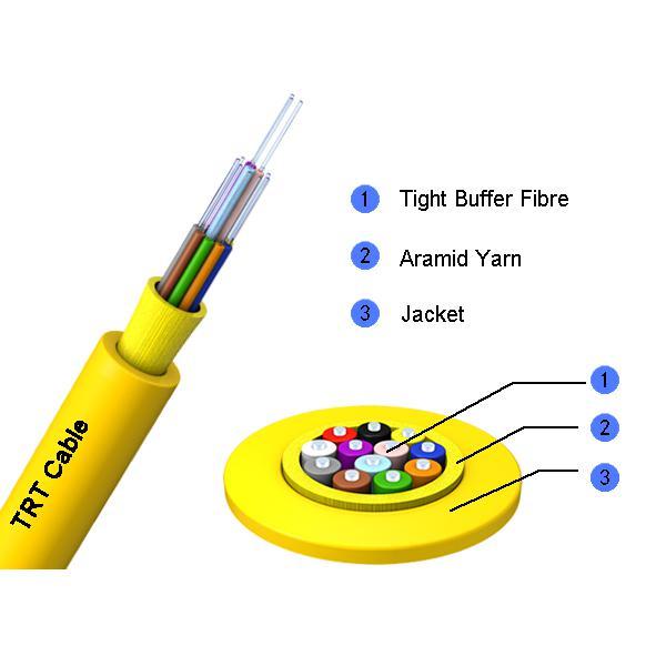 多用途布线光缆(MPC≤24f)